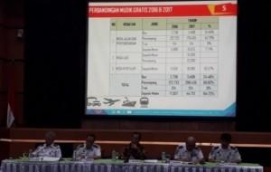 Mobil Pengantin Ini Jadwal Pendaftaran Mudik Gratis Lebaran 2017 Jalur Darat oleh Kemenhub
