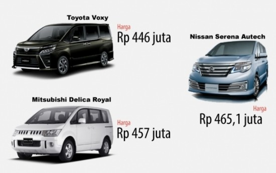 Sewa Rp 500 Juta, Toyota Voxy 2017, Nissan Serena atau Mitsubishi Delica?