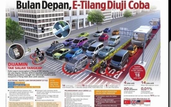 Sewa Begini Rencana Uji Coba E-Tilang di Jakarta