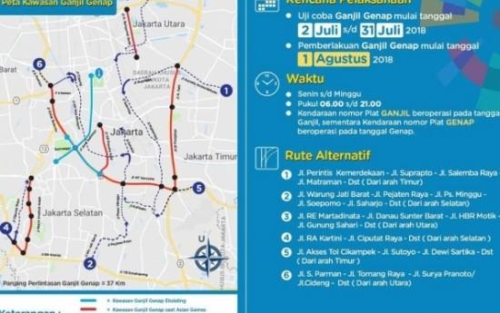 Sewa Aturan Ganjil-Genap di Jakarta Diperluas Mulai 1 Agustus Karena Asian Games